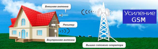 Усилитель 4g сигнала для дачи
