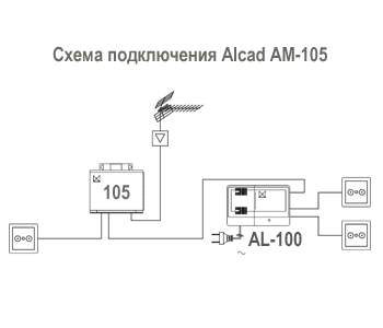 ALCAD AM-105 цена