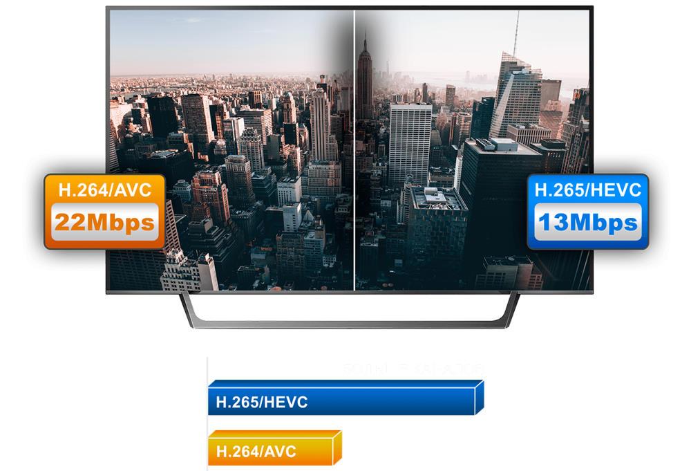 HD Box s500 ci pro где купить