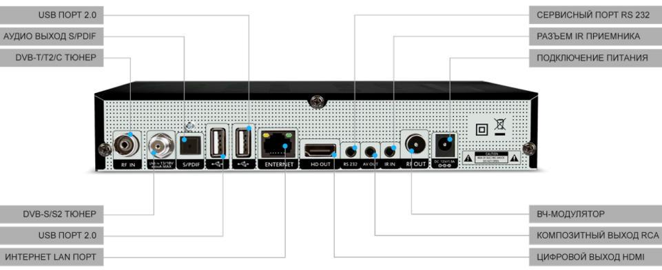 HD Box s500 ci pro комбо выходы